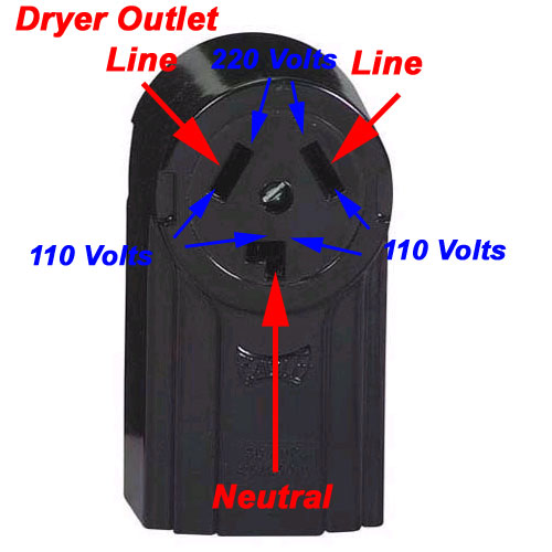 240v ballast wiring car wiring diagram download cancross co 110 Volt Wiring Diagram dryer_outlet how can i run one light off my dryer outlet? growroom designs,240v electronic dimming ballast wiring diagram 110 volt wiring diagram
