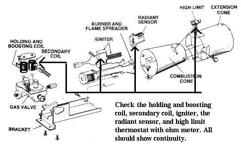 Braemar Wall Furnace Installation Instructions