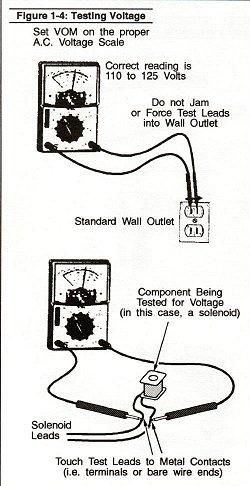 Fixitnow Com Samurai Appliance Repair Man Appliance