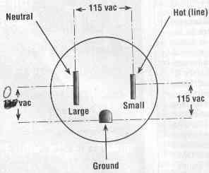 Wiring Diagram For John Deere F525 likewise 220 Dryer Plug Wiring Diagram besides Electrical Wiring Diagram Symbol Legend likewise Electrode Oven Wiring Diagram likewise Electrical wiring diagram. on welding receptacle wiring